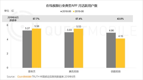 中国移动互联网2019半年大报告-CNMOAD 中文移动营销资讯 60