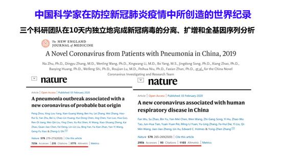 (中国科学家在防控新冠肺炎疫情中所创造的世界纪录)