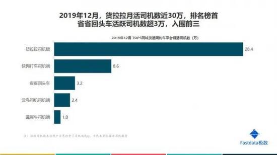 图源/《2020年中国互联网发展趋势报告》