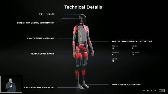 """最强超算,还有跳舞机器人:""""芯片公司""""特斯拉的""""招聘会""""又酷又搞笑"""