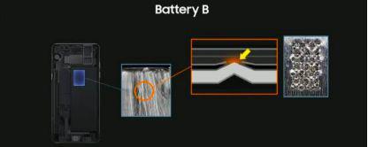 第二批召回的电池