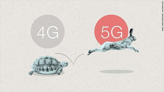 4G VS 5G(图片:money.cnn)