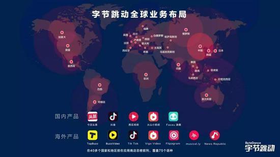 字节跳动的全球化战略细节