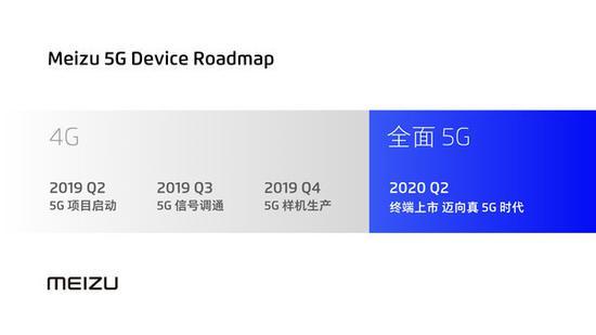 魅族5G规划