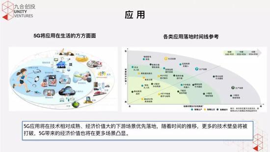 应用层我以三类行业为例说明 5G 落地的方式。