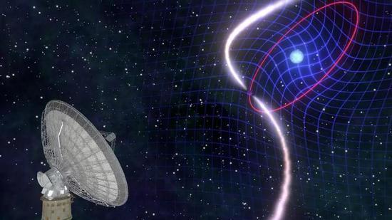 ○PSR J1141-6545是由CSIRO的帕克斯射电望远镜发现的白矮星-脉冲星双星系统。脉冲星每4.8小时绕白矮星运行一周,白矮星的快速旋转会拖曳着它周围的时空,导致整个轨道在太空中翻滚。| 图片来源:Mark Myers/ARC Centre of Excellence for Gravitational Wave Discovery (OzGrav)