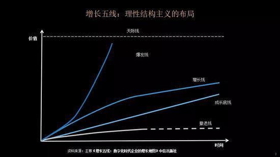 董明珠:数字化离没有开重资产规划 将正在几个省分持续投资
