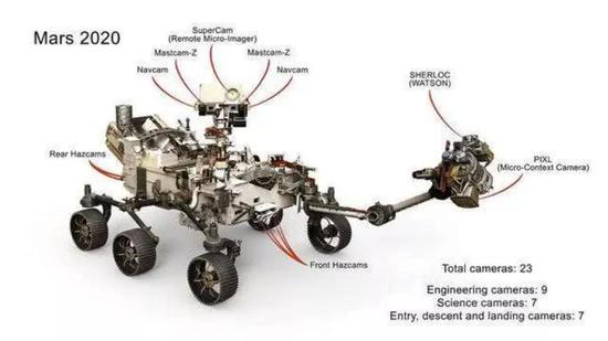 坚毅号火星车搭载的仪器示意图,图片来源:NASA