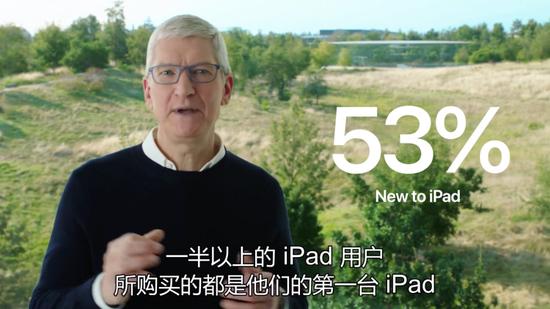 2020 苹果秋季发布会