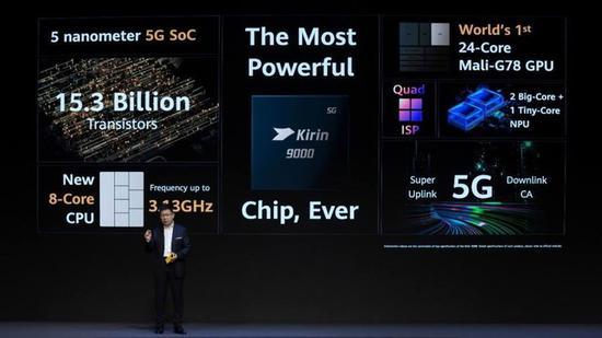 回顾2020年手机行业技术