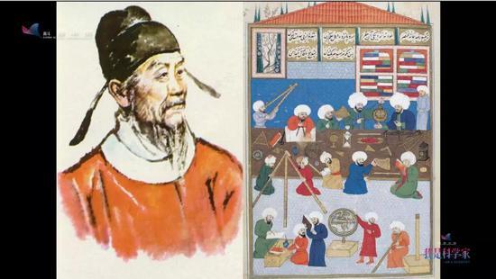 中国古代人用什么仰望星空?牛到超乎你又低人又累
