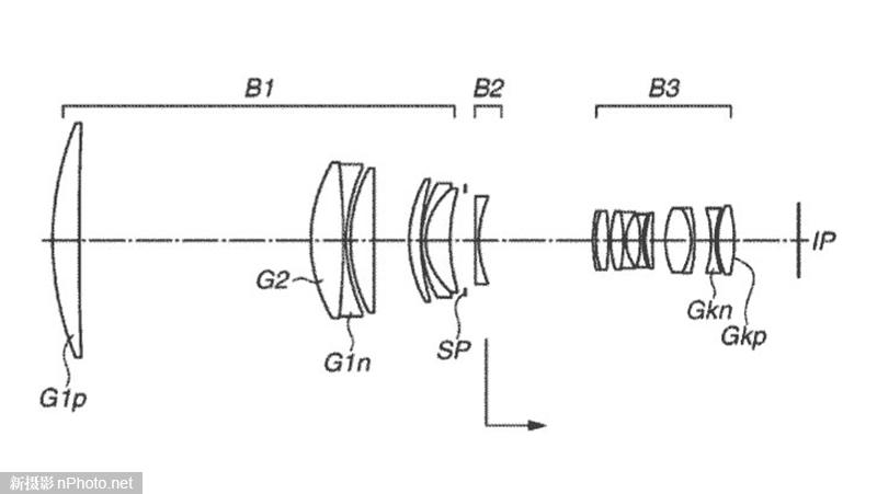 佳能公布三款RF超远摄定焦镜头专利 佳能RF镜头专利详情公布