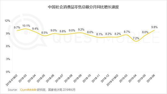 中国移动互联网2019半年大报告-CNMOAD 中文移动营销资讯 4