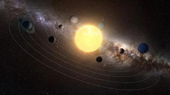 太阳系走星暗示图