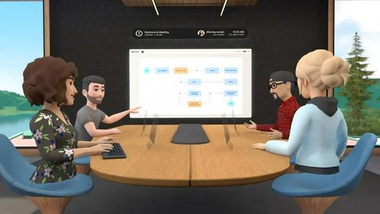 Horizon Workrooms虚拟交流会议 图片来源:Facebook官网