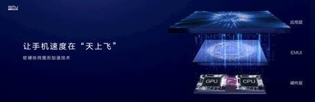 GPUTurbo技术内心上是硬件、体系和行使之间的综相符和谐机制