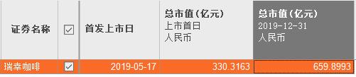 (市值摘要,数据来源:东方财富)