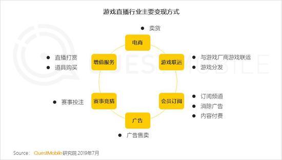 中国移动互联网2019半年大报告-CNMOAD 中文移动营销资讯 75