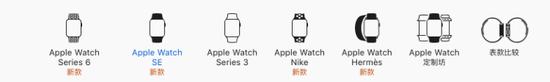 Apple Watch 在售型号