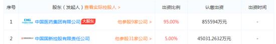 中国生物技术股份有限公司股东情况。来源:天眼查截图