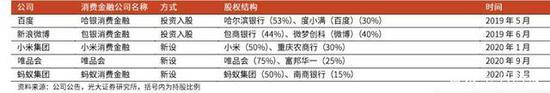 图源/光大证券