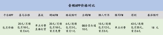 (数据来源:中金,36氪制表)