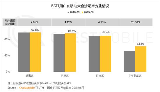 中国移动互联网2019半年大报告-CNMOAD 中文移动营销资讯 9