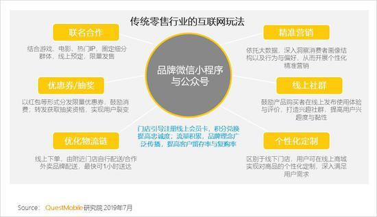 中国移动互联网2019半年大报告-CNMOAD 中文移动营销资讯 46