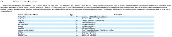 瑞幸董事及核心高管名单,图源:瑞幸2020年年报