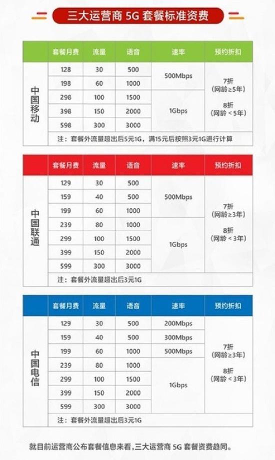 东方红恒阳五年定开今日发行募集不到一天超60亿