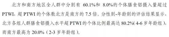 《中国居民膳食铝暴露风险评估》中关于南北方地区铝摄入量的描述