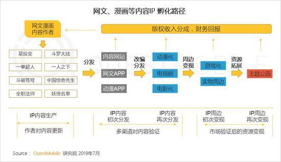 中国移动互联网2019半年大报告-CNMOAD 中文移动营销资讯 80