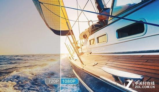 2018年1080P成为了智能投影行业的主旋律