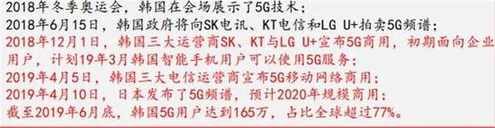 ▲日韩5G政策