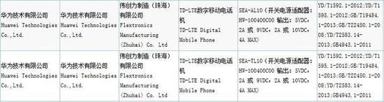 华为nova5已通过3C认证