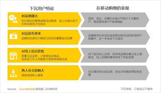 中国移动互联网2019半年大报告-CNMOAD 中文移动营销资讯 32