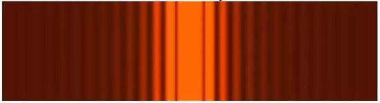 单缝衍射强度分布图。图片来源:wikipedia