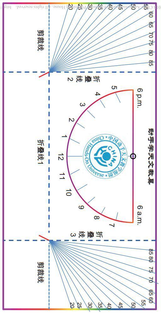 郭红锋《自制日晷测时间》中的日晷仪模板