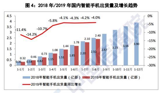 8月���仁�C市�龀鲐�量同比下降5.3%