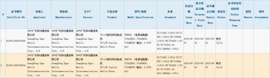 OPPO新机3C认证页面(图片来自工信部)