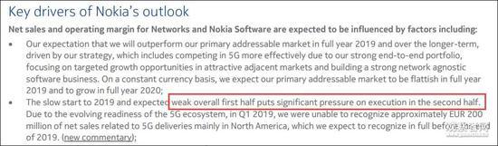 财报出炉后,诺基亚美股盘前一度跌破10%,截止发稿,跌9.5%。