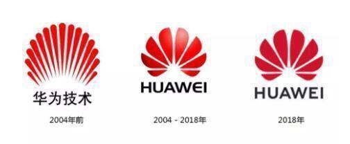 华为历代logo变迁
