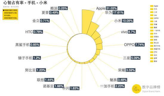 ■数据来源:【数据品牌榜】监测研究