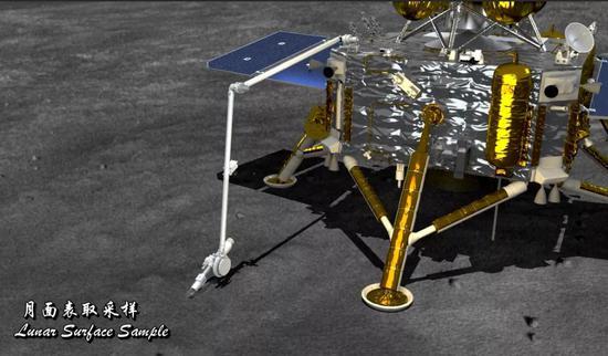 嫦娥五号月面表取采样模拟图