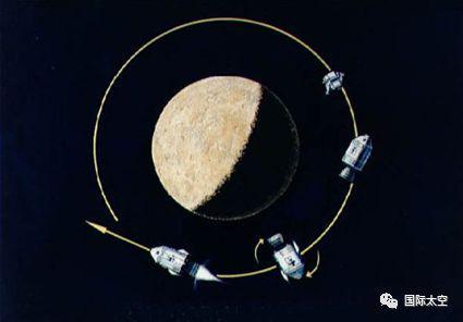 """""""阿波罗""""飞船指令舱-服务舱组合体上的发动机工作,使飞船脱离月球轨道,开始返回地球"""