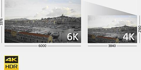 超采样4K视频