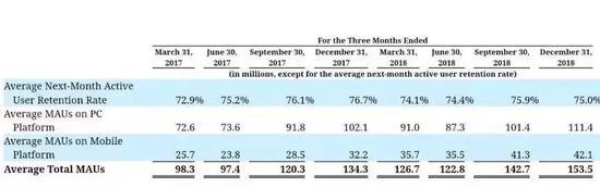 鬥魚成功IPO:創業兇猛市值超37億美元