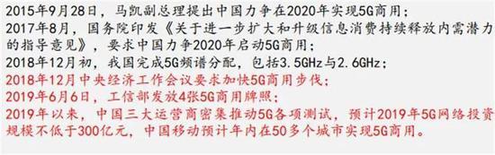 ▲中国5G政策