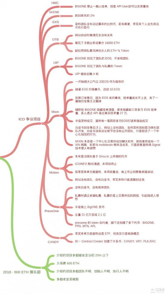 (上图来自网络)