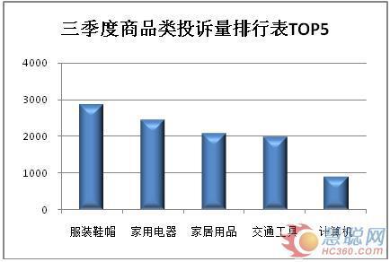 图片来自上海市消保委微信公众号